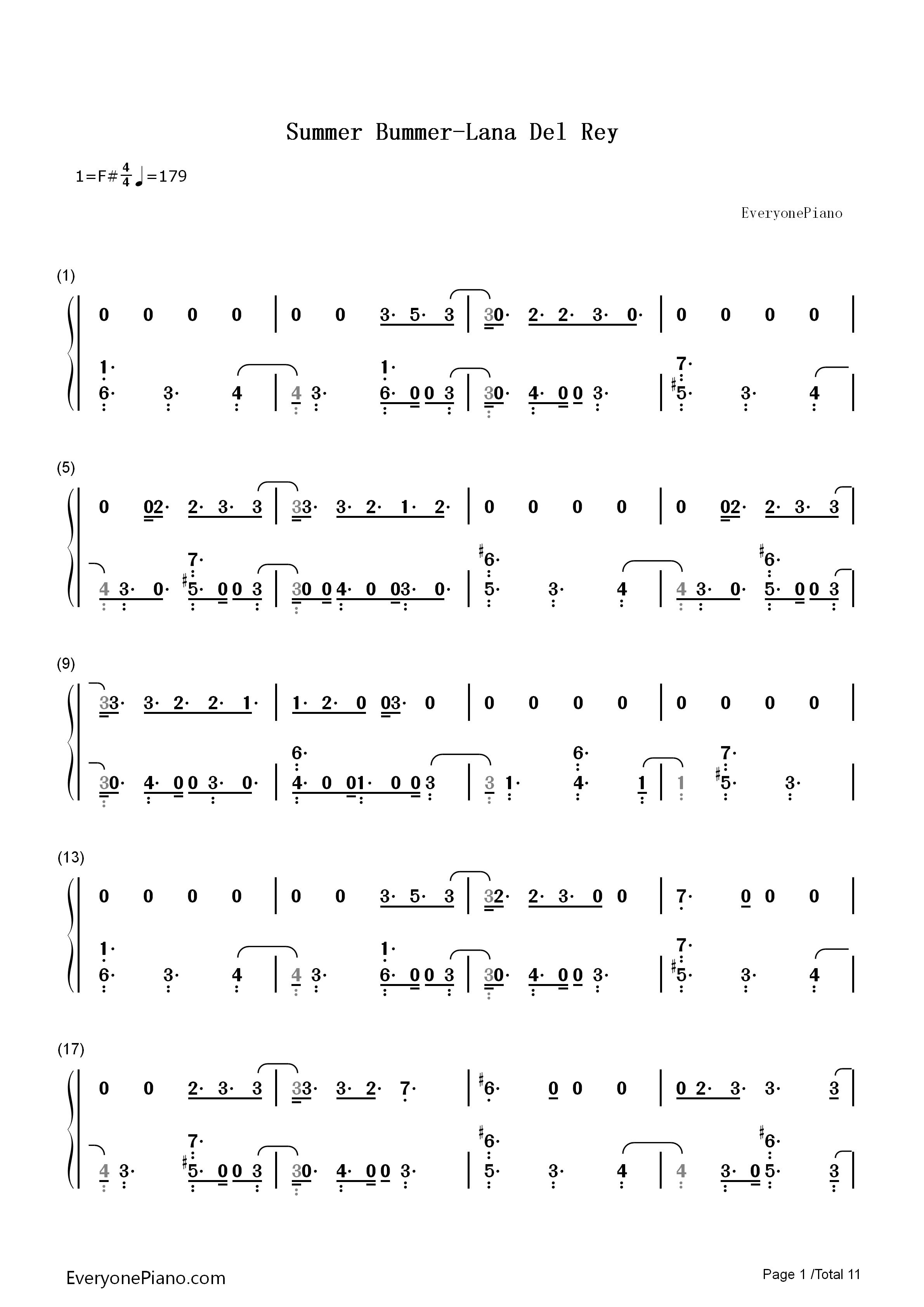 l Rey双手简谱预览1 钢琴谱文件 五线谱 双手简谱 数字谱 Midi PDF